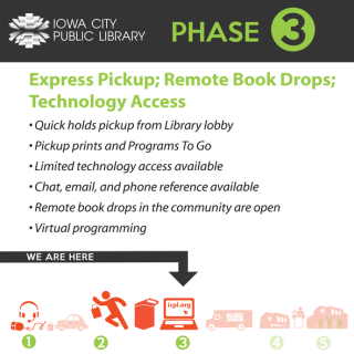 Iowa City Public Library Phase 3